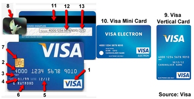Generate Validate Japan Credit Bureau (JCB) Credit Card